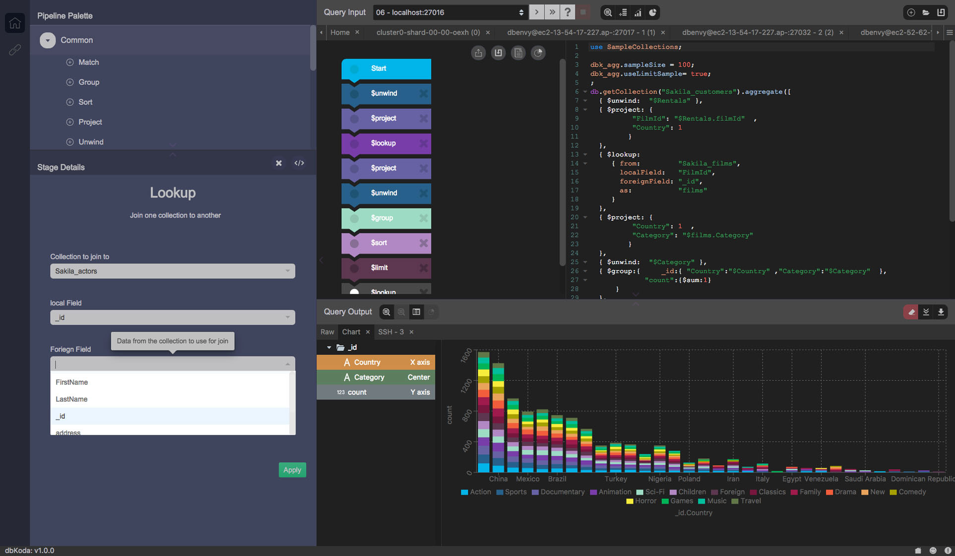 dbKoda | dbKoda is the open-source, next generation IDE for