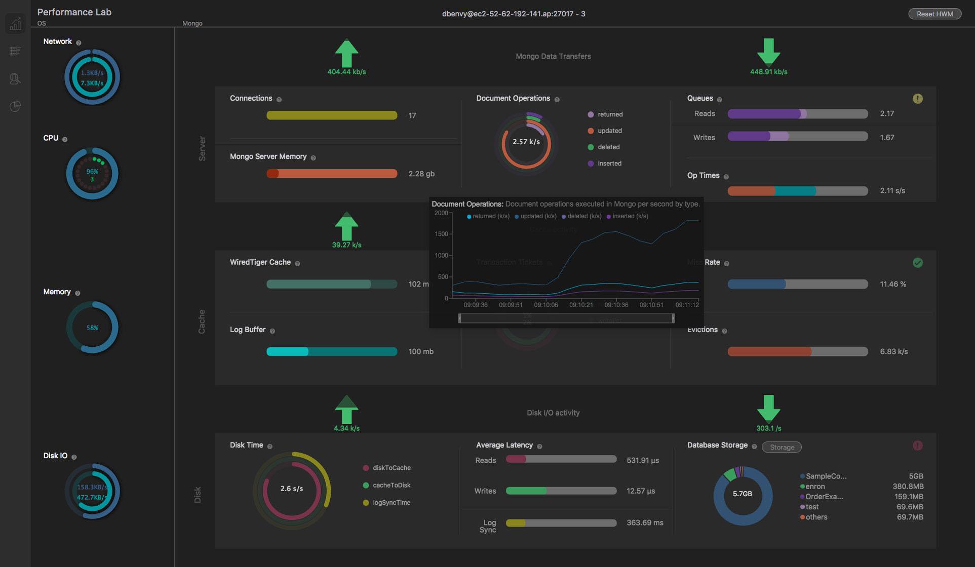 dbKoda | dbKoda is the open-source, next generation IDE for MongoDB